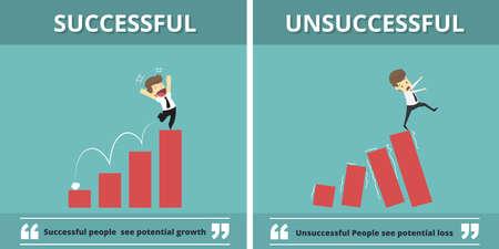 Businessman successful and Businessman unsuccessful concept