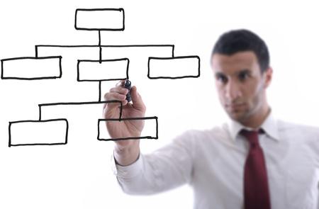 organigrama: hombre de negocios empate organización diagrama de flujo aislado en un fondo blanco en estudio