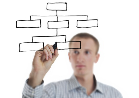 copys pace: business man draw organisation flow chart isolated on white background  in studio Stock Photo