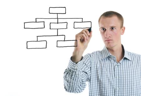 organigrama: hombre de negocios empate organizaci�n diagrama de flujo aislado en un fondo blanco en estudio
