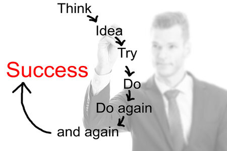 try: Young businessman drawing the strategy for success, isolated on white