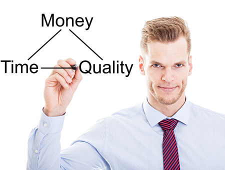 Businessman drawing a diagram with the balance between time, quality and money photo