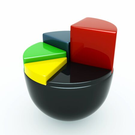 quantities: a round diagram for illustrate a business state