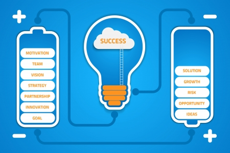 brand new: charge your business, creative concept with light bulb and batteries, vector background