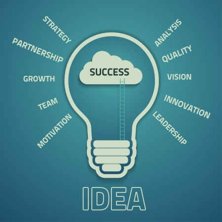 business success concept: business success concept  with cloud and ladders inside the light bulb