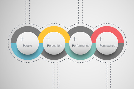 perception: Business 4p rules of successful sales. People, Perception, Performance, Persistence.  Illustration
