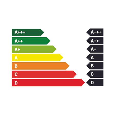 Building Energy Performance A Classification Energy Efficiency vector