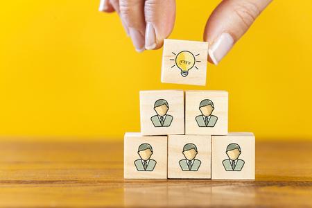 Conceptueel van human resources en bedrijfsstrategie. Hand die houten kubusblok op hoogste stapel zet, gloeilampenpictogram dat erop trekt.