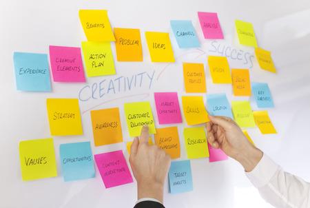 Gente de negocios notas post-it en pizarra en la sala de reuniones