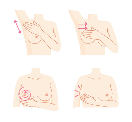 Breast cancer self-palpation set Stock Illustratie