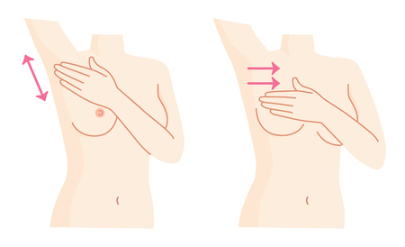 Breast cancer self-palpation set