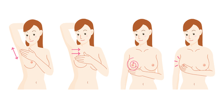 Breast cancer self-palpation set Ilustrace