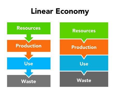 Linear economy figures and icon, illustration