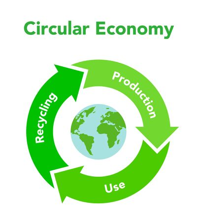 Circular economy recycling figures, sustainable illustration and earth Illusztráció