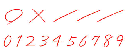 Scoring Sign of Handwritten Numbers and Correct and Incorrect answer