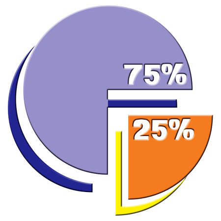 percentages: percentage chart Stock Photo