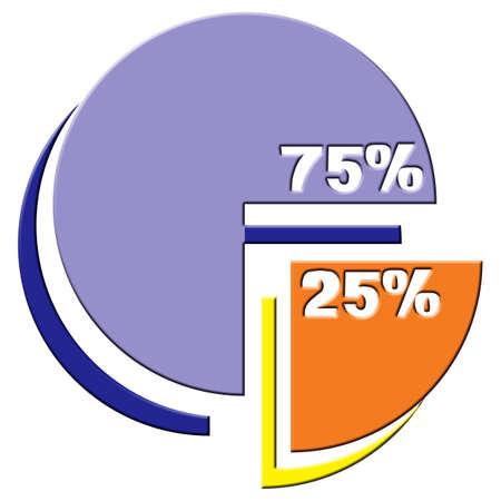 percentage chart Standard-Bild