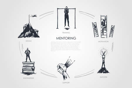 Mentoring,support, motivation, goals, knowledge vector set