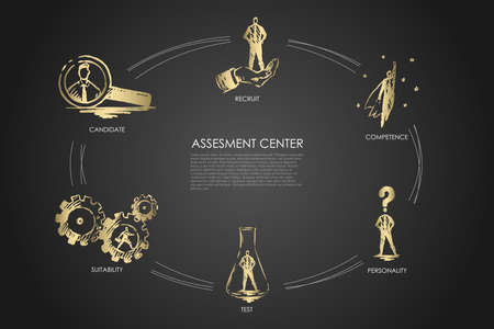 Assesment center - competence, test, personality, suitability, recruit concept. Hand drawn isolated vector. Stock fotó - 109895147