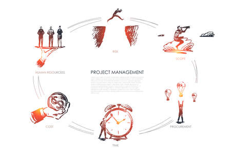 Project management - scope, procurement, cost, human resourcess, risk set concept. Hand drawn isolated vector