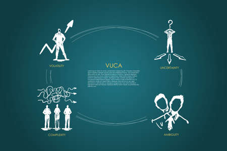 Vuca word - uncertainty, ambiguity, complexity, volatility set concept. Hand drawn isolated vector Иллюстрация