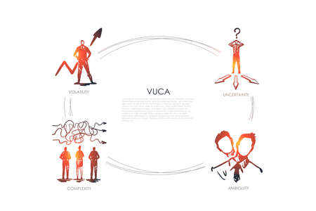 Vuca word - uncertainty, ambiguity, complexity, volatility set concept. Hand drawn isolated vector Çizim