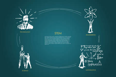 STEM, technology, engineering, mathematics, science vector set
