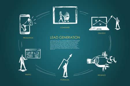 Lead-Generierung, Strategie, Einfluss, Potenzial, Verkehr, Verbrauchervektorsatz