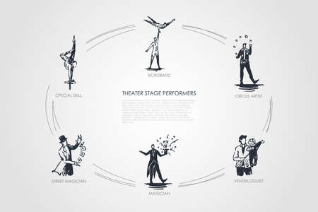 Theatre stage performance - acrobatic, circus artist, ventriloguist, magician, street magician, special skill vector concept set. Hand drawn sketch isolated illustration