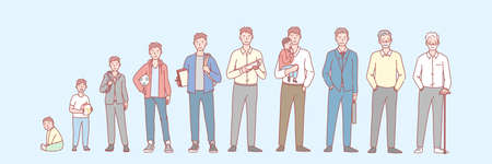 Mans life cycle set concept. Illustration of man in different age from newborn to oldster. Stage of human life collection. Different generations, growing up and aging in cartoon style. Simple vector