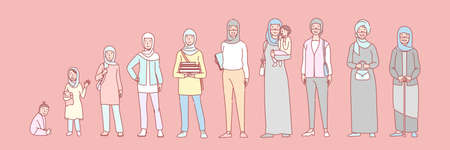 Woman muslim life stages set concept. Illustration of arab woman in different age from newborn to crone. Stages of human life collection. Different generations, growing up and aging in cartoon style.