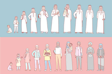 Life cycle of muslim humans set concept. Collection of muslim men and womens stage of life, growing up and aging. Arab male and female of different ages in cartoon style illustration. Simple vector