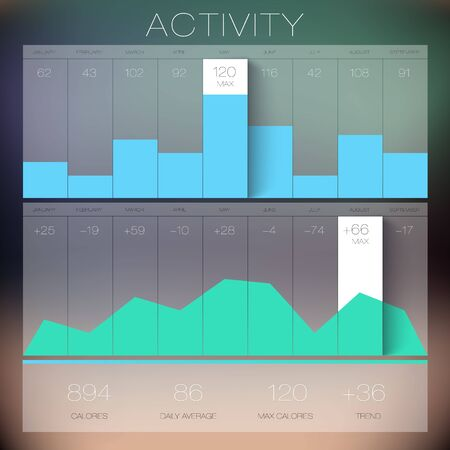 bar: Trendy Flat Charts Widgets, vector infographics