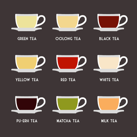 Tipi di tè piatti di design infografica. Vector bevande tè guida Archivio Fotografico - 49544729