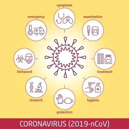 Coronavirus infographic. Novel coronavirus (2019-nCoV) outbreak and influenza infographic elements: symptoms, hygiene, protection, treatment. Vector illustration suitable for any presentation and infographic designs.