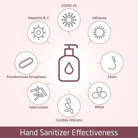Hand Sanitizer Effectivness infographic. Novel coronavirus Covid-19 (2019-nCoV) outbreak and influenza, ebola, tuberculosis and hepatitis infographic elements. Vector illustration suitable for any presentation and infographic designs.