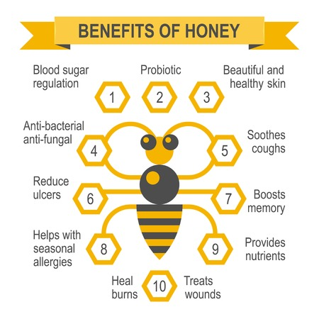 advantages: Healthy honey infographic placard. Honey bee tells about benefits and advantages of honey.