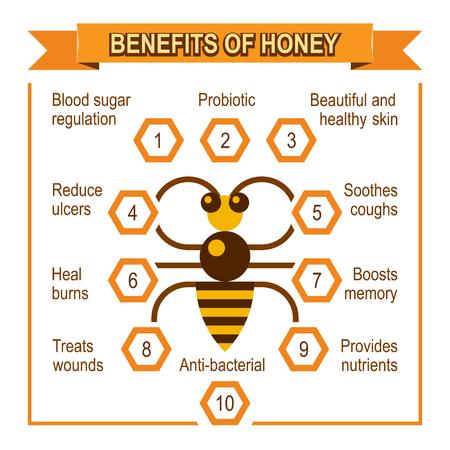 Infografik Plakat über die Vorteile von Honig. Honigbiene geben eine Liste der Vorteile von Honig. Standard-Bild - 38816485