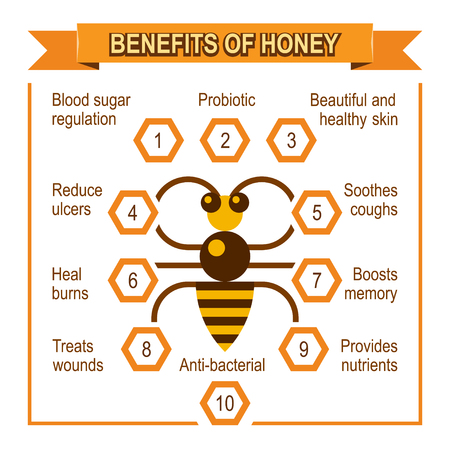 advantages: Infographic placard about benefits of honey. Honey bee give a list of advantages of honey. Illustration