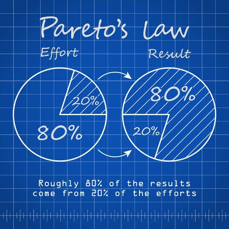 Paretos law chart blueprint template with blue background. Pareto 80 to 20 principe with effort to gross result ratio. Graph vector illustration. Ilustracja