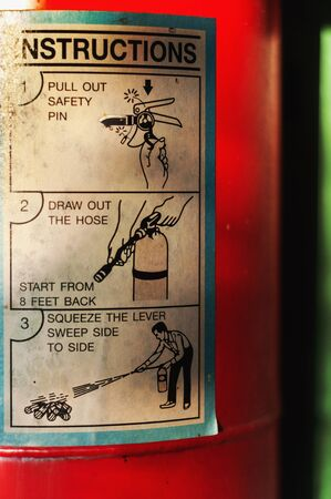 Fire extinguisher with manual label on green concrete wall. Side section picture.