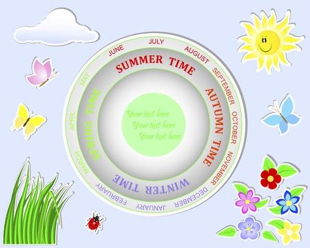 Summer cute stickers   sun, grass, cloud, flower, butterfly, ladybird Vector