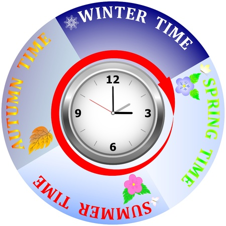 Clock with four seasons of the year. vector. Vector