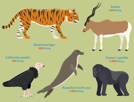 Verschillende dieren van het het gevaarzoogdier bedreigde species van het wild van het wild wilde bengalen onbetrouwbare karakter vectorillustratie