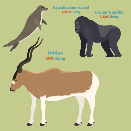 gorila: Gorila monkey rare animal vector monk and addax. Cartoon macaque nature primate character. Wild zoo ape chimpanzee endangered species. Wildlife jungle animal mammal.