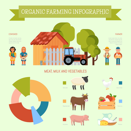 Organic farming infographic banner, poster vector illustration. Cartoon farmers and cowsheds with garden equipment and vegetables. Stall and tractor. Farming products such as meat, milk, vegetables.