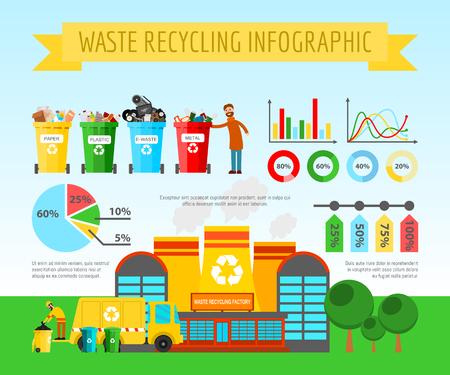 Riciclaggio dei rifiuti infografica concetto banner illustrazione vettoriale. Operaio che seleziona diversi tipi di immondizia. Camion che trasporta rifiuti all'impianto di riciclaggio. Produzione di nuovi beni da materiali riciclati.