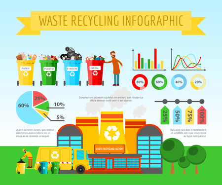 Waste recycling infographic concept banner vector illustration. Worker sorting different types of garbage. Truck transporting trash to recycling plant. Production new goods from recicled materials.