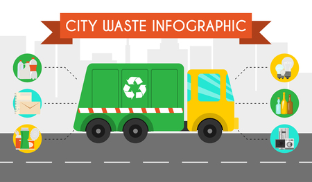 City waste recycling infographic flat concept banner vector illustration. Recycling categories and waste disposal. Garbage types sorting management. Plastic, paper, glass trash.