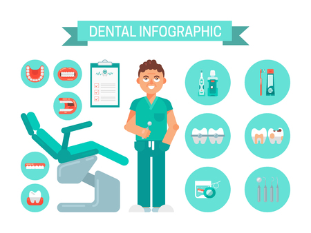 Dental infographic banner vector illustration. Dental clinic, oral care. Set of dental tools and equipment. Friendly smiling male dentist. Orthodontics. Bad teeth with cavities. Examination chair.